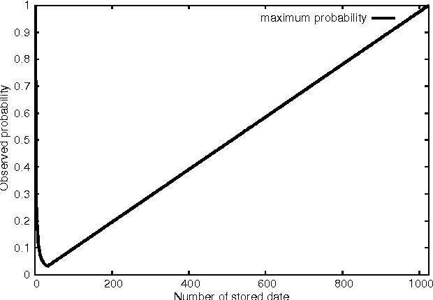 Computer path quantum shortcut through time vintage