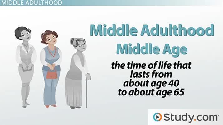 Adult development growth older