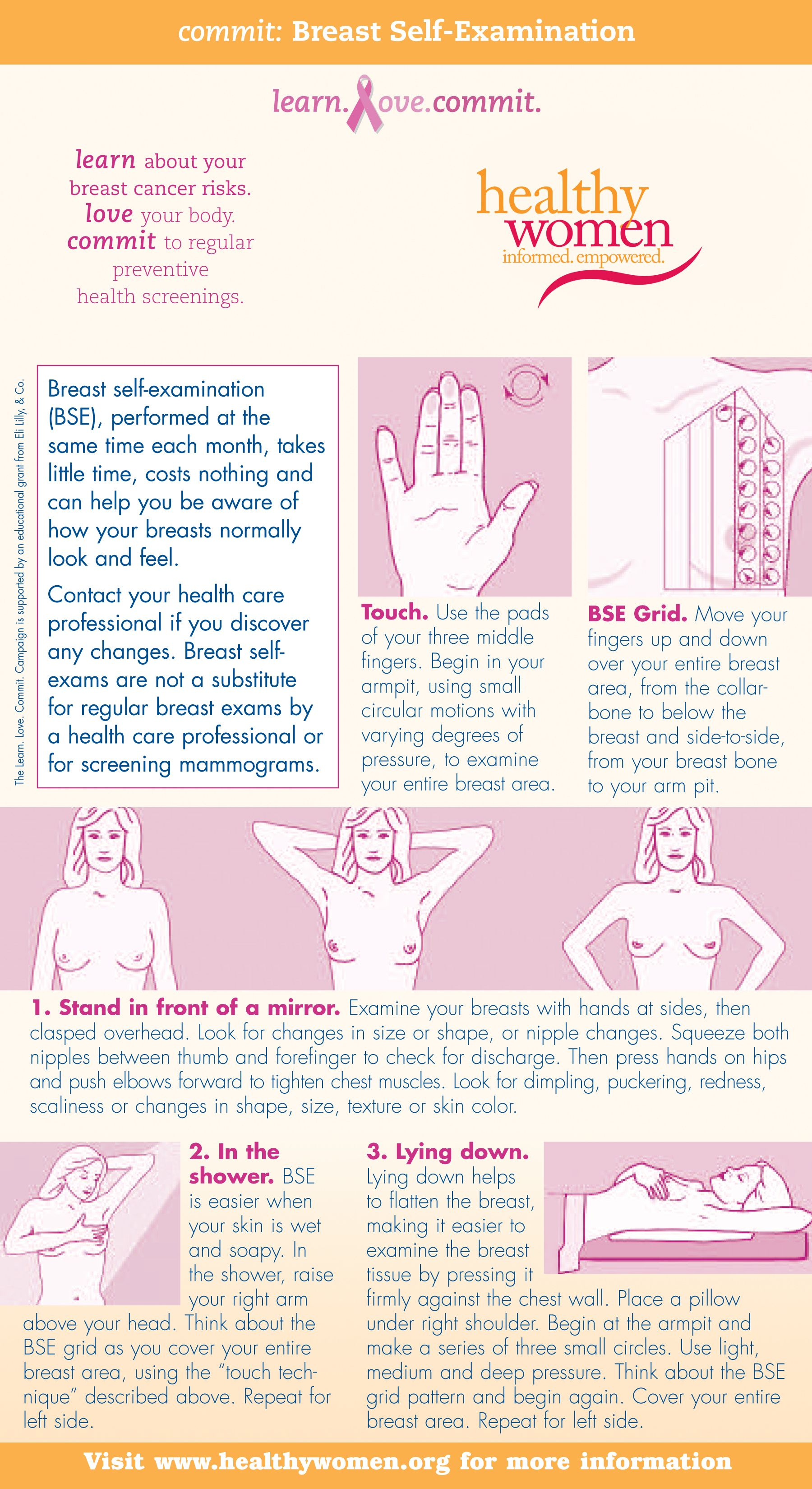 Test breast for do how cancer you