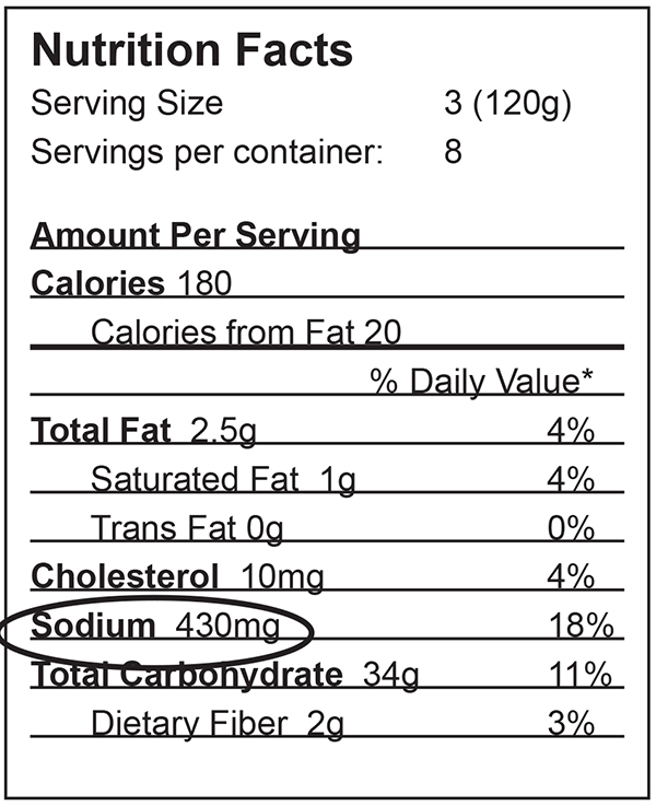 Daily sodium requirements for adults