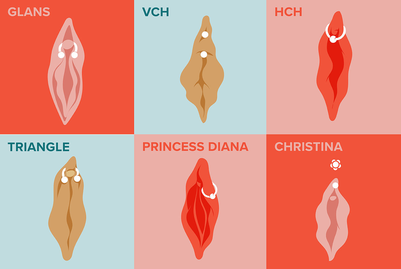Pussy inner labia piercing