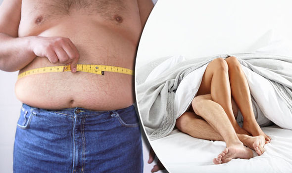 Weight length with loss penis more
